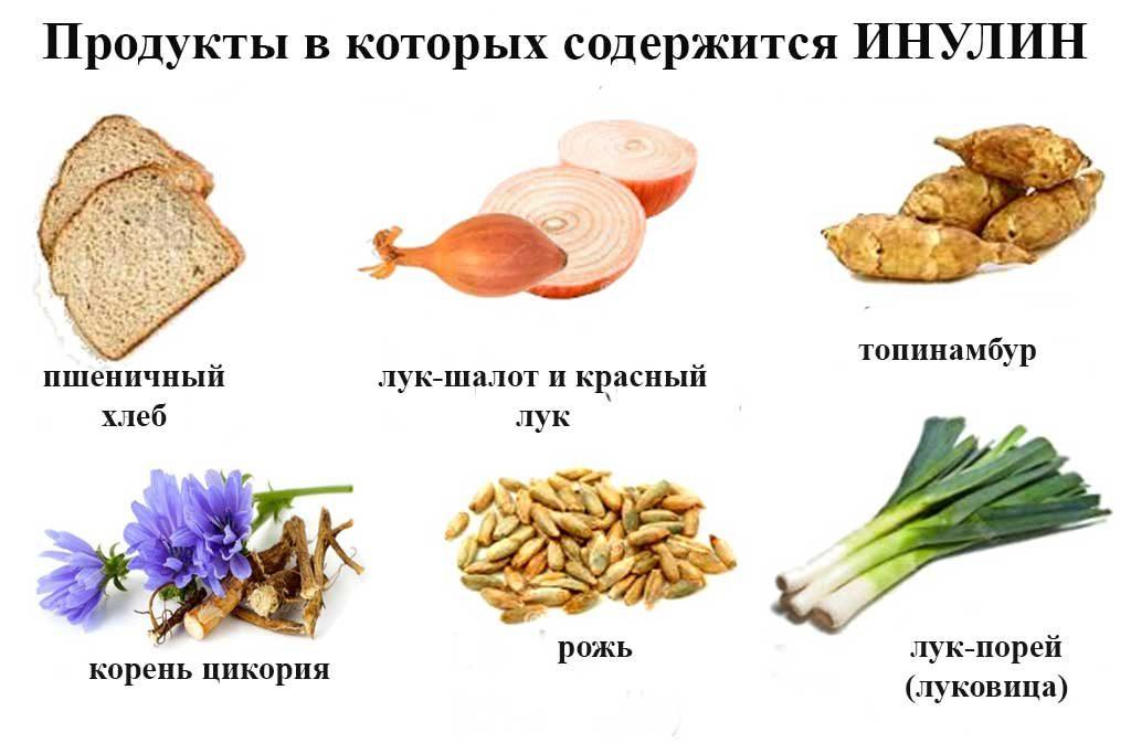 Продукты в которых содержится ИНУЛИН
